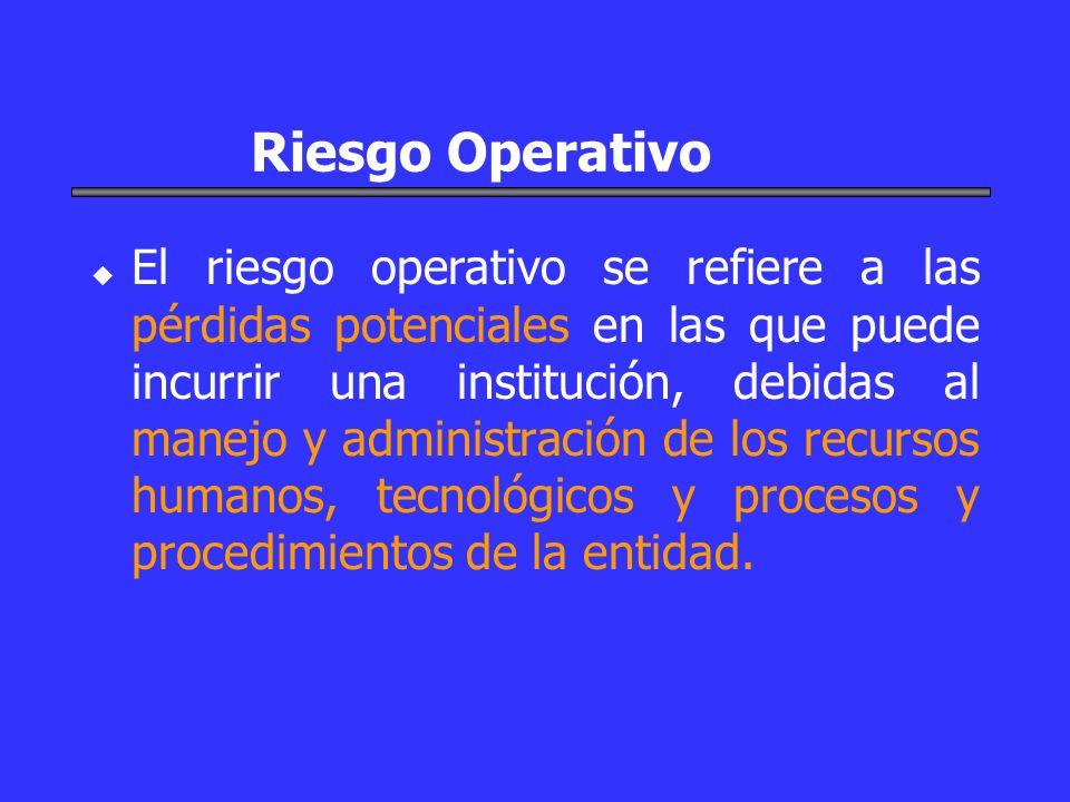 Riesgo Operativo u u El riesgo operativo se refiere a las pérdidas potenciales en las que puede incurrir una institución, debidas al manejo y administ