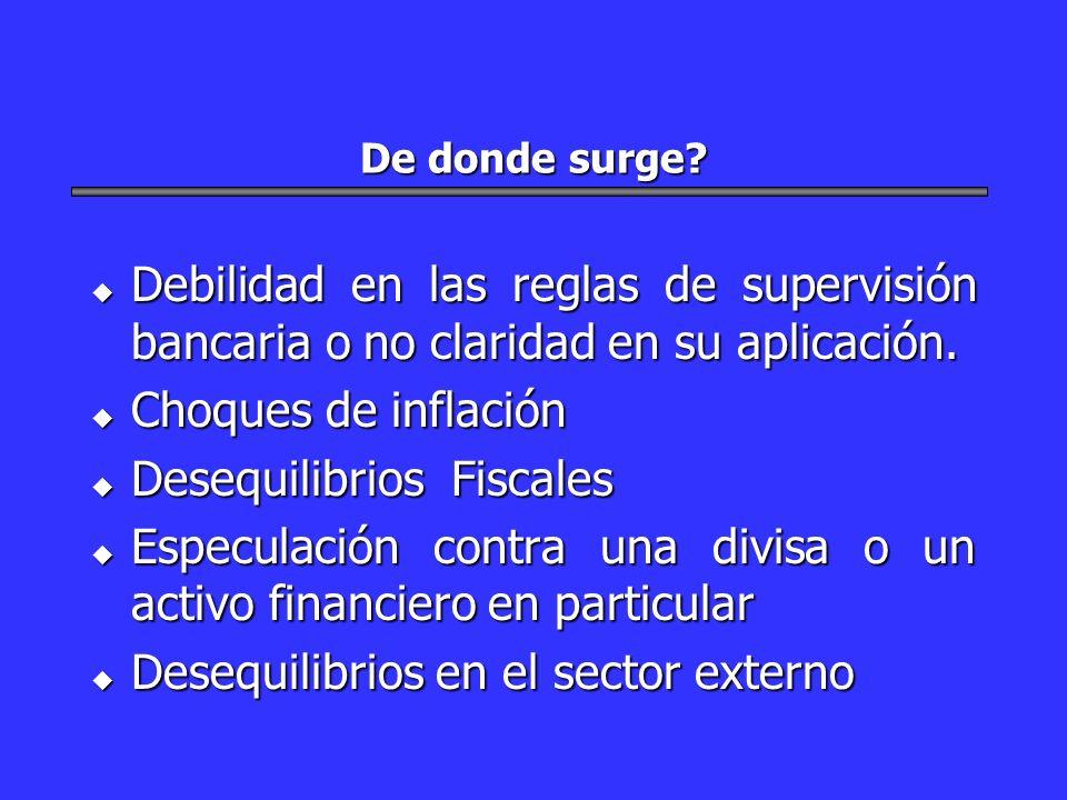 De donde surge? u Debilidad en las reglas de supervisión bancaria o no claridad en su aplicación. u Choques de inflación u Desequilibrios Fiscales u E