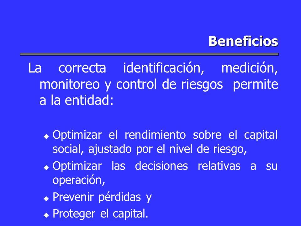 Beneficios La correcta identificación, medición, monitoreo y control de riesgos permite a la entidad: u u Optimizar el rendimiento sobre el capital so