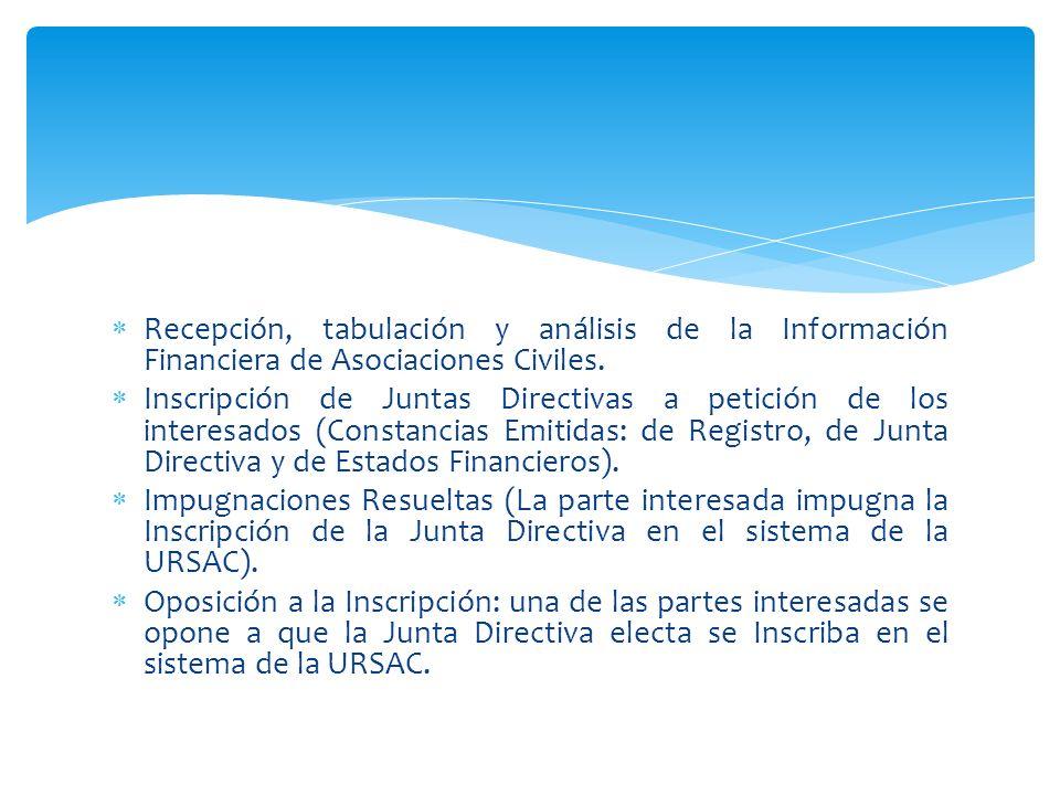 Recepción, tabulación y análisis de la Información Financiera de Asociaciones Civiles. Inscripción de Juntas Directivas a petición de los interesados