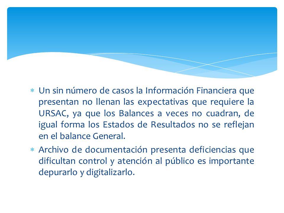 Un sin número de casos la Información Financiera que presentan no llenan las expectativas que requiere la URSAC, ya que los Balances a veces no cuadra