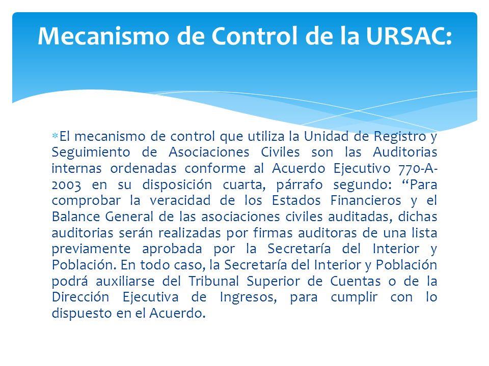 El mecanismo de control que utiliza la Unidad de Registro y Seguimiento de Asociaciones Civiles son las Auditorias internas ordenadas conforme al Acue