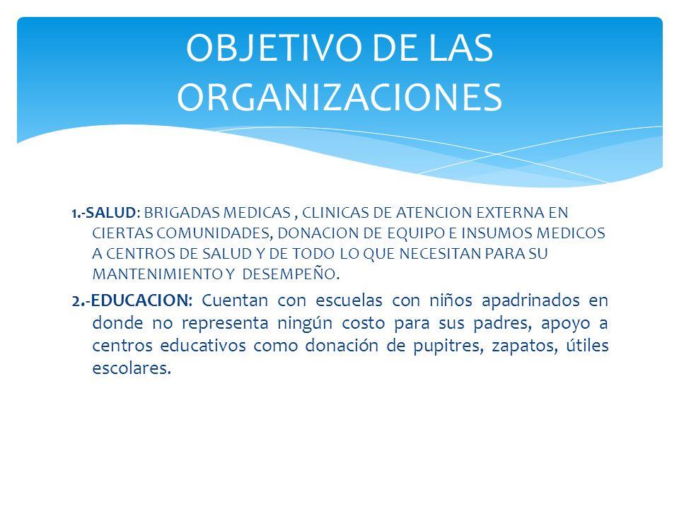 1.-SALUD: BRIGADAS MEDICAS, CLINICAS DE ATENCION EXTERNA EN CIERTAS COMUNIDADES, DONACION DE EQUIPO E INSUMOS MEDICOS A CENTROS DE SALUD Y DE TODO LO