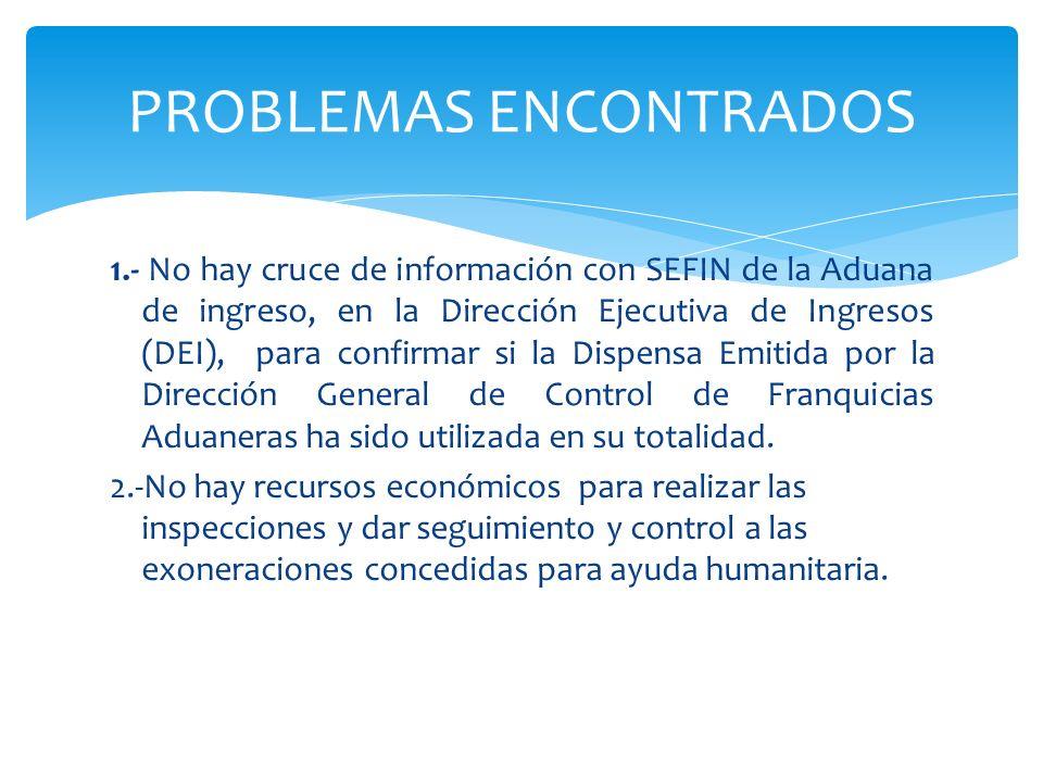 1.- No hay cruce de información con SEFIN de la Aduana de ingreso, en la Dirección Ejecutiva de Ingresos (DEI), para confirmar si la Dispensa Emitida