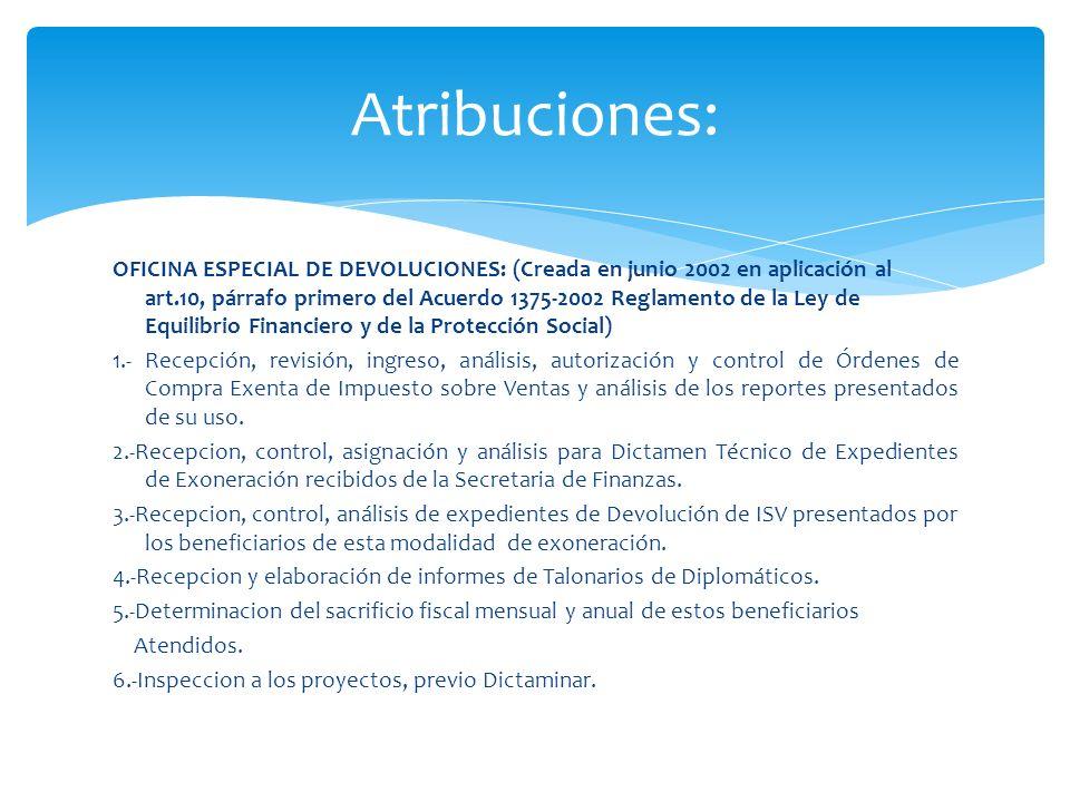 OFICINA ESPECIAL DE DEVOLUCIONES: (Creada en junio 2002 en aplicación al art.10, párrafo primero del Acuerdo 1375-2002 Reglamento de la Ley de Equilib