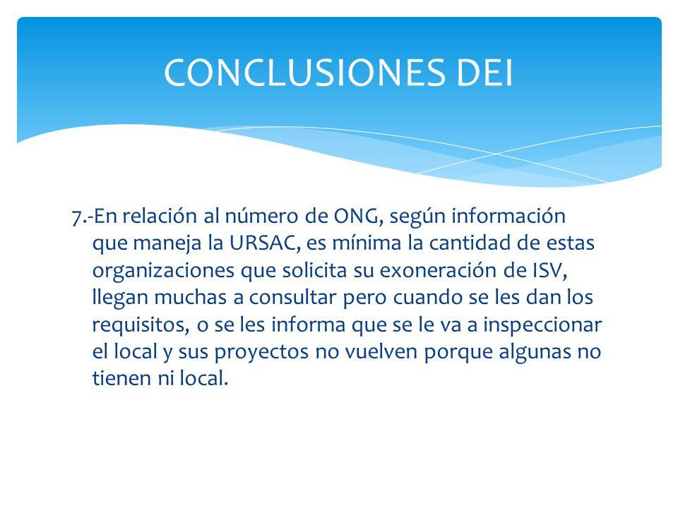7.-En relación al número de ONG, según información que maneja la URSAC, es mínima la cantidad de estas organizaciones que solicita su exoneración de I