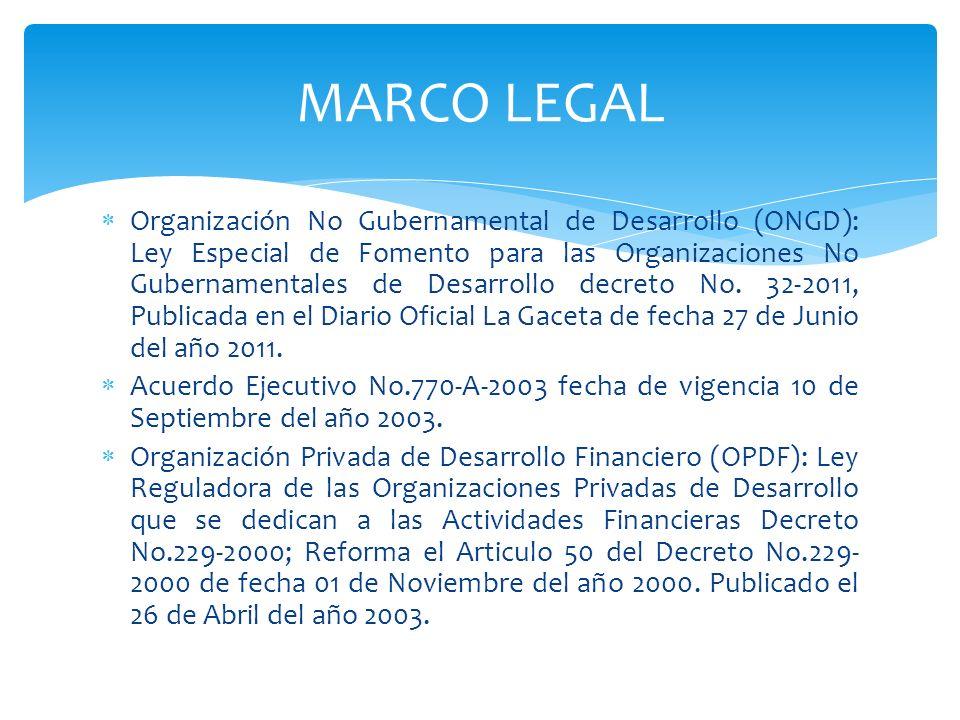 OPD.-Organizaciones Privadas de Desarrollo Ley Reguladora de las Organizaciones Privadas de Desarrollo que se dedican a Actividades Financieras, Decreto No.