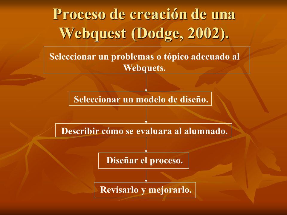 Proceso de creación de una Webquest (Dodge, 2002). Seleccionar un problemas o tópico adecuado al Webquets. Seleccionar un modelo de diseño. Describir