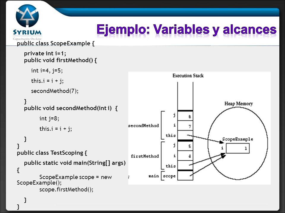switch ( carModel ) { case THE_WORKS: addGoldPackage(); add7WayAdjustableSeats(); case DELUXE: addFloorMats(); addAirConditioning(); case STANDARD: addRadio(); addDefroster(); default: addWheels(); addEngine(); } En este caso no tiene breaks Si carModel == DELUX Se ejecutará todo lo siguiente; lo de STANDAR y lo de default