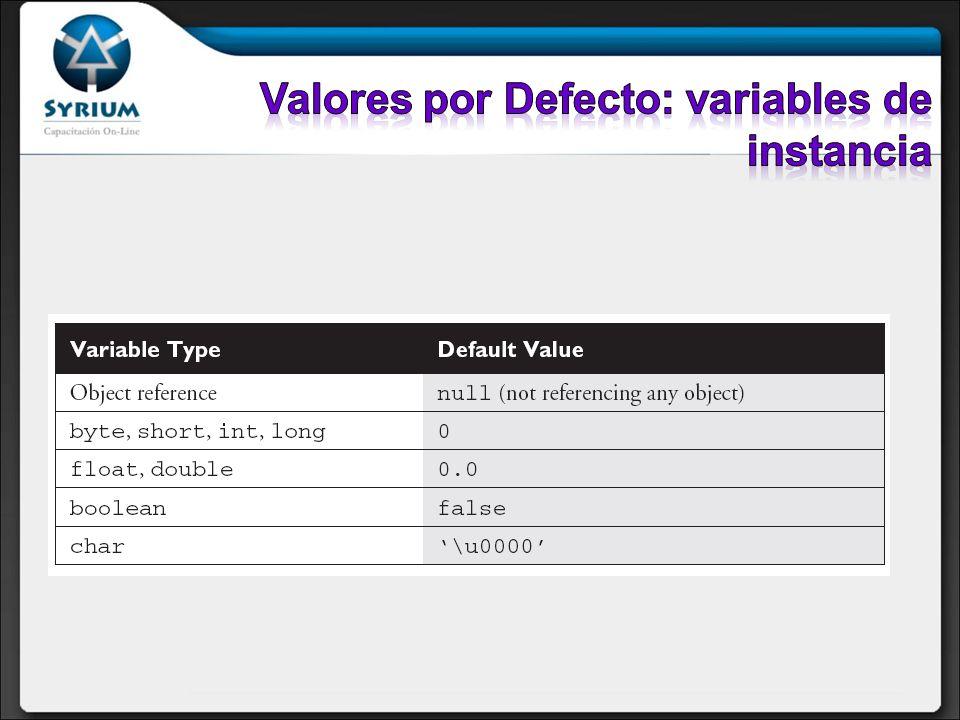 La sentencia for: for (init_expr; boolean testexpr; alter_expr) { sentencia o bloque; } Ninguna parte del for es requerida Las variables declaradas en el for serán solamente accesibles desde el for Puede inicializarse más de una variable en la init_expr del for Las inicializaciones están separadas por coma (,) Ejemplo for( int i = 0; i < 10 ; i++){ System.out.println(Todavía no terminó?); } System.out.println(Terminó);