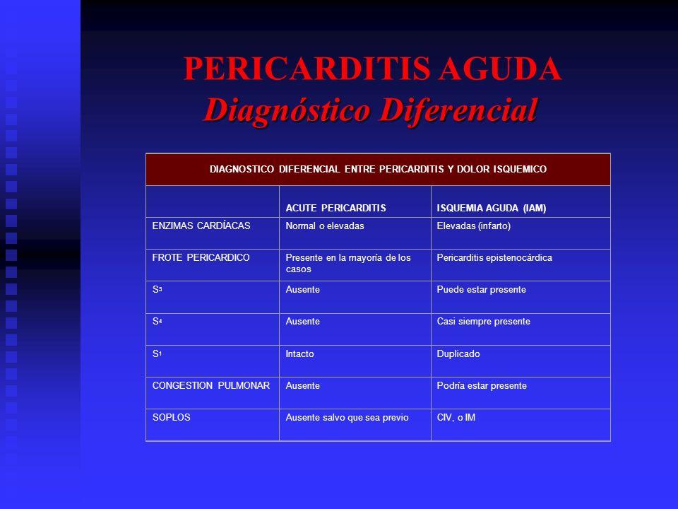 DIAGNOSTICO DIFERENCIAL ENTRE PERICARDITIS Y DOLOR ISQUEMICO ACUTE PERICARDITISISQUEMIA AGUDA (IAM) ENZIMAS CARDÍACASNormal o elevadasElevadas (infart