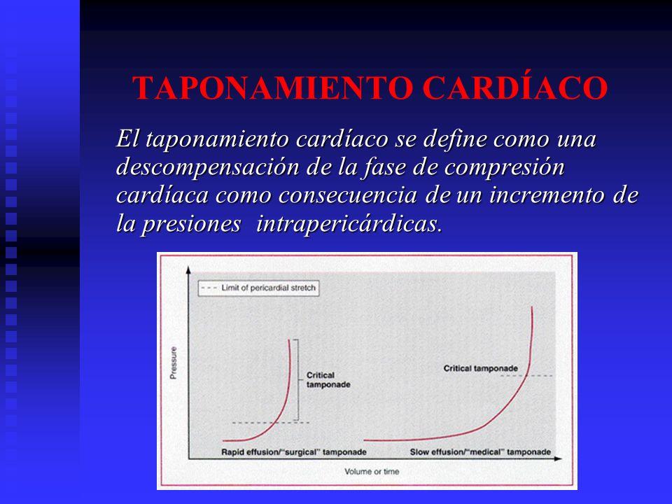 El taponamiento cardíaco se define como una descompensación de la fase de compresión cardíaca como consecuencia de un incremento de la presiones intra