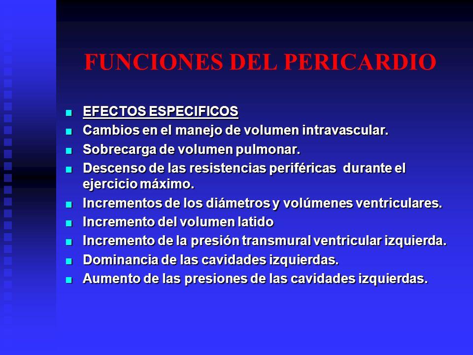 FUNCIONES DEL PERICARDIO EFECTOS ESPECIFICOS EFECTOS ESPECIFICOS Cambios en el manejo de volumen intravascular. Cambios en el manejo de volumen intrav