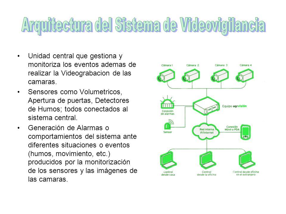 Unidad central que gestiona y monitoriza los eventos ademas de realizar la Videograbacion de las camaras. Sensores como Volumetricos, Apertura de puer
