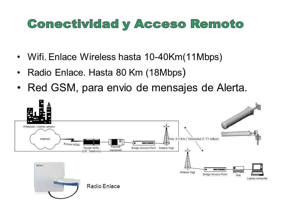 Wifi. Enlace Wireless hasta 10-40Km(11Mbps) Radio Enlace. Hasta 80 Km (18Mbps ) Red GSM, para envio de mensajes de Alerta. Radio Enlace