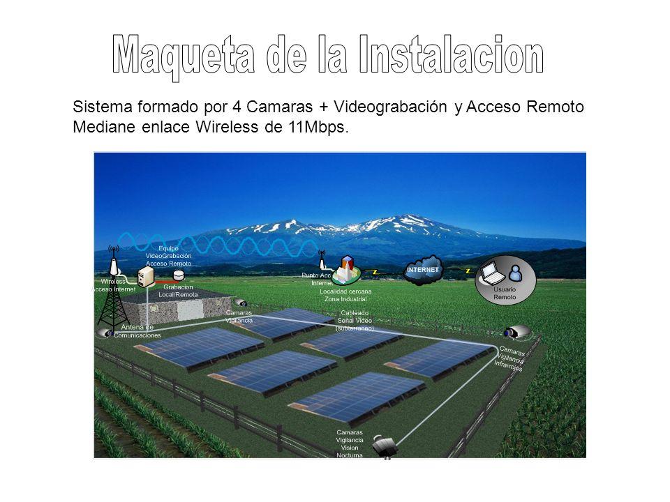 Sistema formado por 4 Camaras + Videograbación y Acceso Remoto Mediane enlace Wireless de 11Mbps.