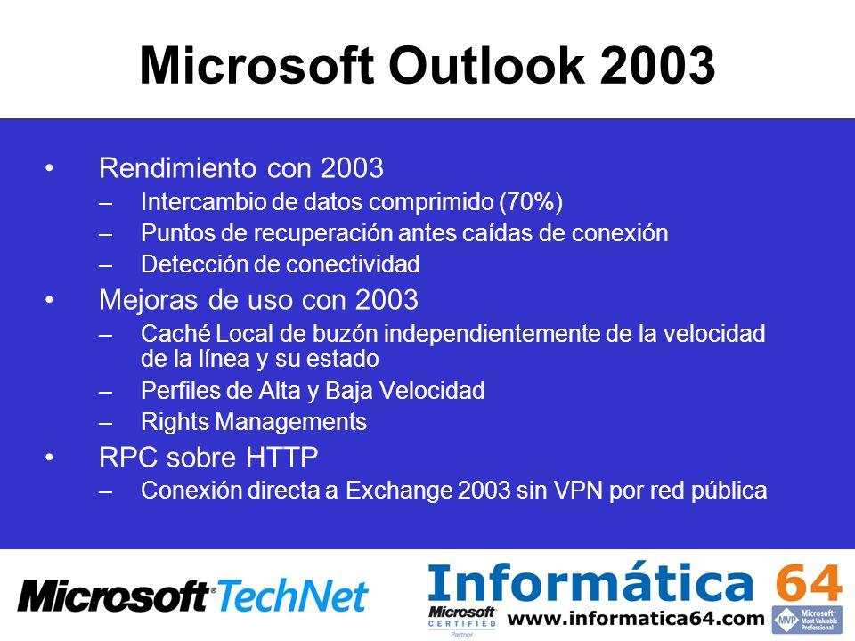 Microsoft Outlook 2003 Rendimiento con 2003 –Intercambio de datos comprimido (70%) –Puntos de recuperación antes caídas de conexión –Detección de conectividad Mejoras de uso con 2003 –Caché Local de buzón independientemente de la velocidad de la línea y su estado –Perfiles de Alta y Baja Velocidad –Rights Managements RPC sobre HTTP –Conexión directa a Exchange 2003 sin VPN por red pública