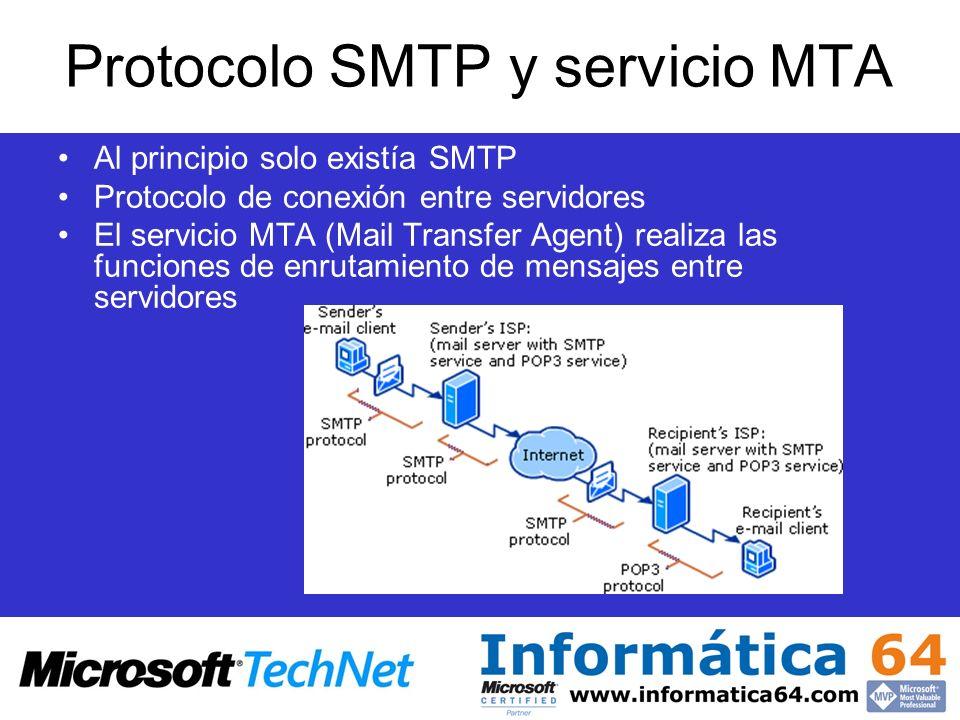 Protocolo SMTP y servicio MTA Al principio solo existía SMTP Protocolo de conexión entre servidores El servicio MTA (Mail Transfer Agent) realiza las