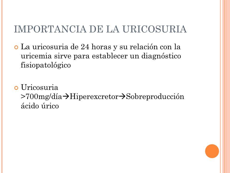 IMPORTANCIA DE LA URICOSURIA La uricosuria de 24 horas y su relación con la uricemia sirve para establecer un diagnóstico fisiopatológico Uricosuria >