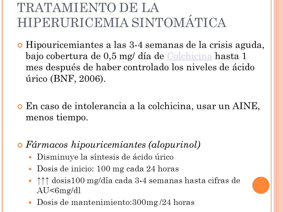 TRATAMIENTO DE LA HIPERURICEMIA SINTOMÁTICA Hipouricemiantes a las 3-4 semanas de la crisis aguda, bajo cobertura de 0,5 mg/ día de Colchicina hasta 1