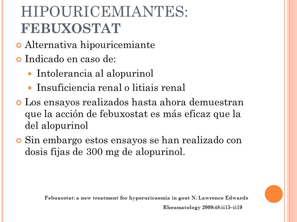 NUEVOS HIPOURICEMIANTES: FEBUXOSTAT Alternativa hipouricemiante Indicado en caso de: Intolerancia al alopurinol Insuficiencia renal o litiais renal Lo