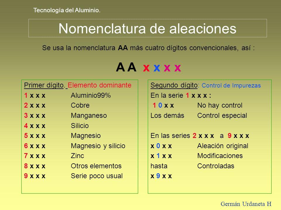 Tecnología del Aluminio.Germán Urdaneta H Tercer y cuarto dígitos: Anotaciones especiales.