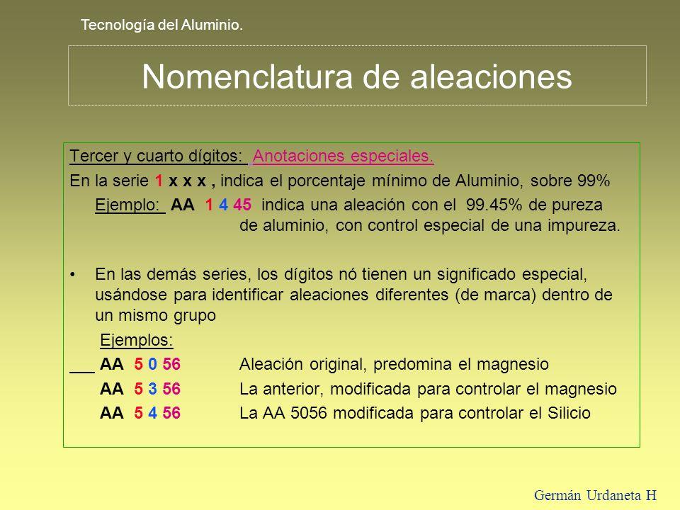 Tecnología del Aluminio. Germán Urdaneta H Tercer y cuarto dígitos: Anotaciones especiales. En la serie 1 x x x, indica el porcentaje mínimo de Alumin
