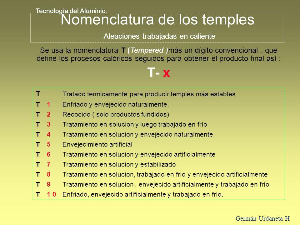 Tecnología del Aluminio. Germán Urdaneta H Nomenclatura de los temples Aleaciones trabajadas en caliente T Tratado termicamente para producir temples