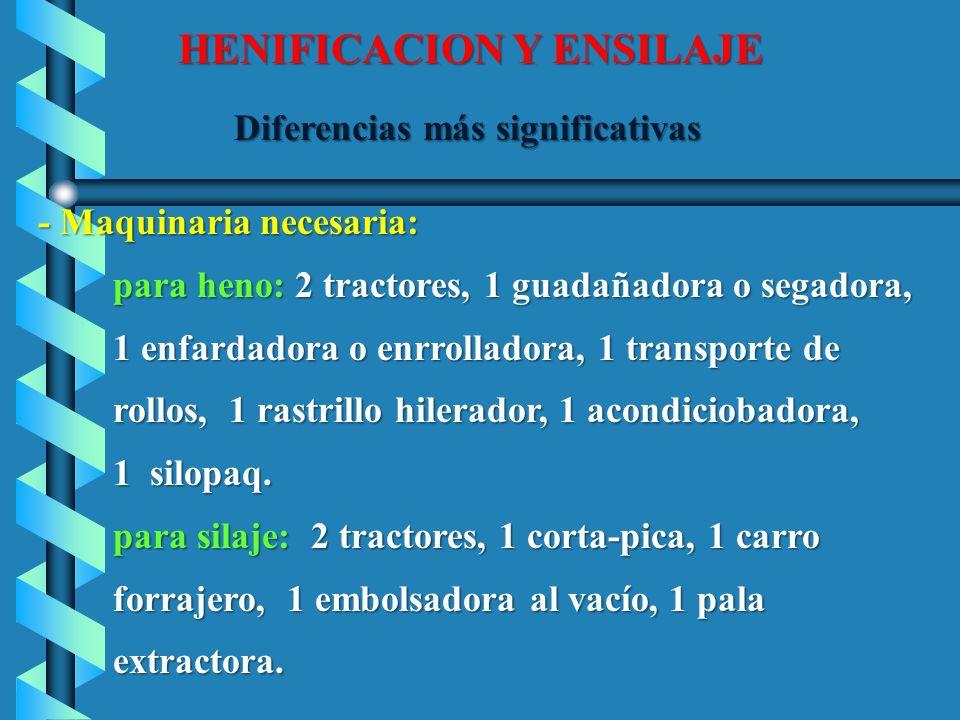HENIFICACION Y ENSILAJE Diferencias más significativas Diferencias más significativas - Maquinaria necesaria: - Maquinaria necesaria: para heno: 2 tra