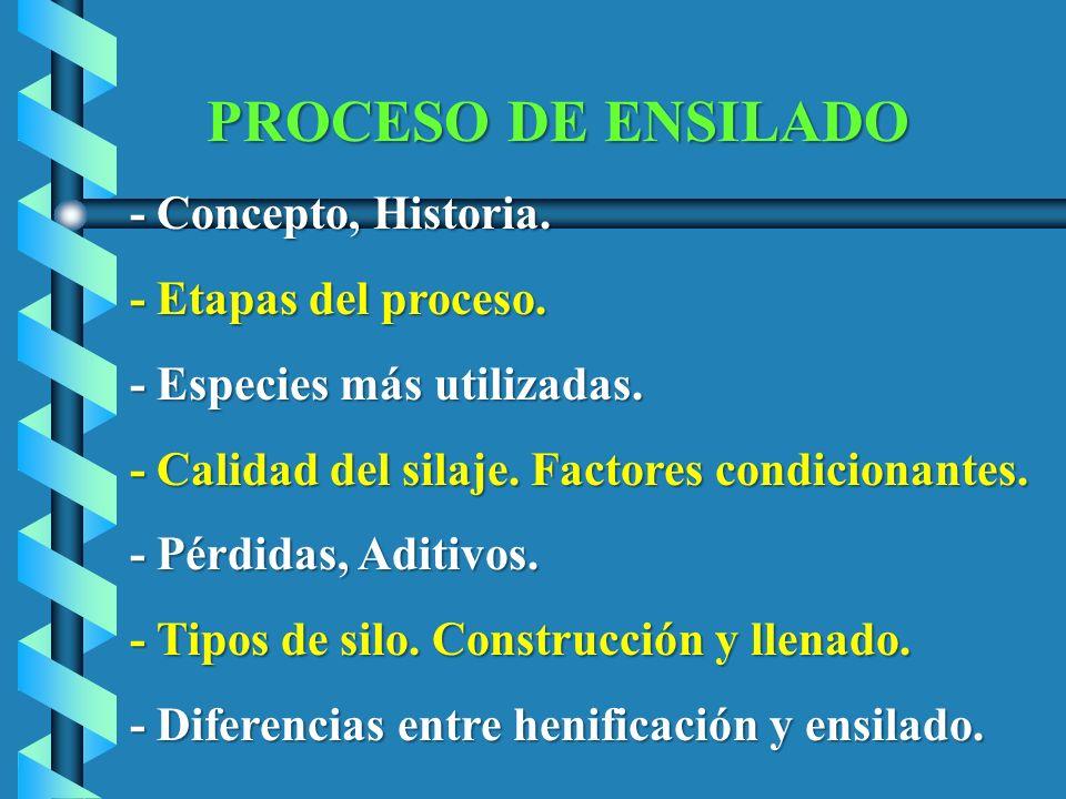 PROCESO DE ENSILADO - Concepto, Historia. - Concepto, Historia. - Etapas del proceso. - Etapas del proceso. - Especies más utilizadas. - Especies más