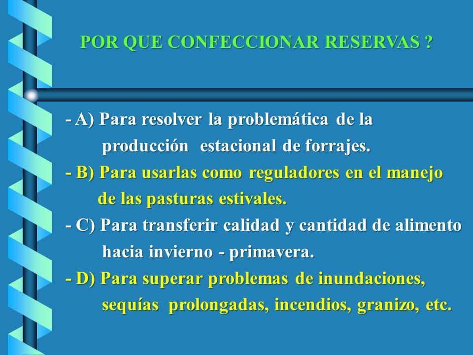 POR QUE CONFECCIONAR RESERVAS ? POR QUE CONFECCIONAR RESERVAS ? - A) Para resolver la problemática de la - A) Para resolver la problemática de la prod