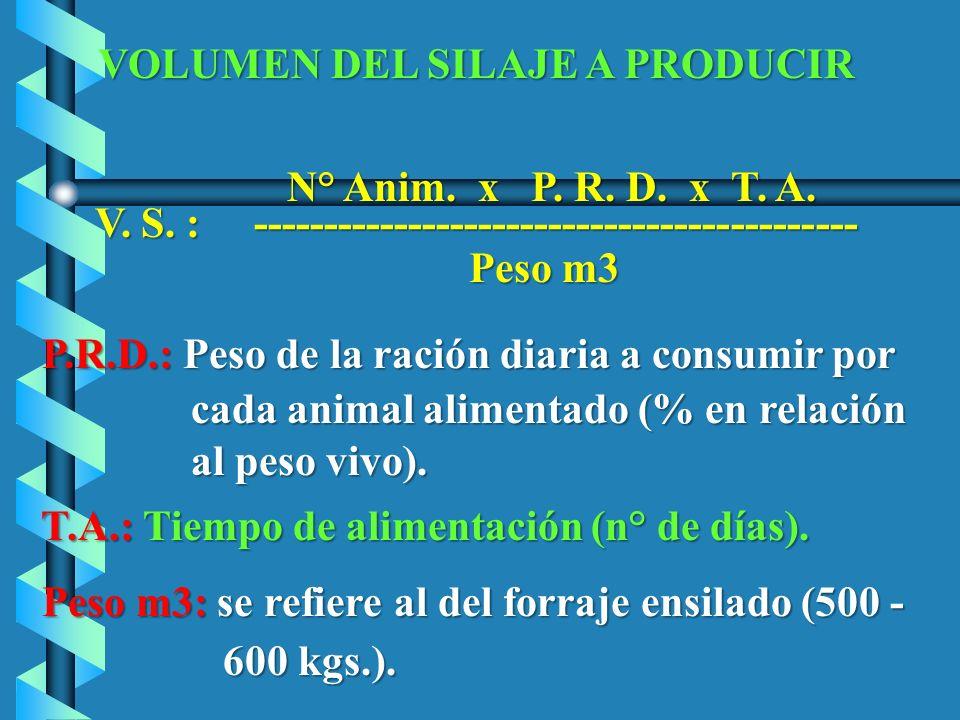 VOLUMEN DEL SILAJE A PRODUCIR N° Anim. x P. R. D. x T. A. N° Anim. x P. R. D. x T. A. V. S. : ------------------------------------------- V. S. : ----