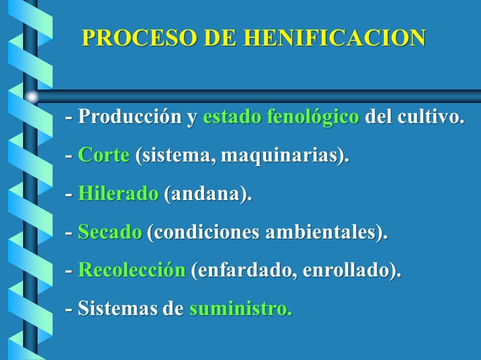 PROCESO DE HENIFICACION - Producción y estado fenológico del cultivo. - Corte (sistema, maquinarias). - Hilerado (andana). - Secado (condiciones ambie