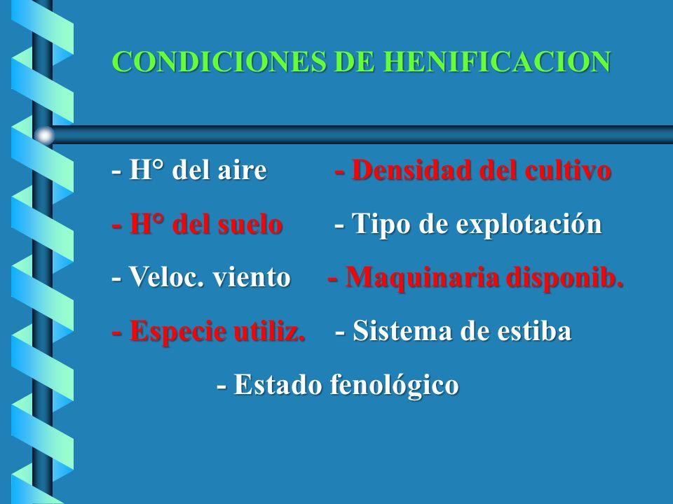 CONDICIONES DE HENIFICACION - H° del aire - Densidad del cultivo - H° del aire - Densidad del cultivo - H° del suelo - Tipo de explotación - H° del su