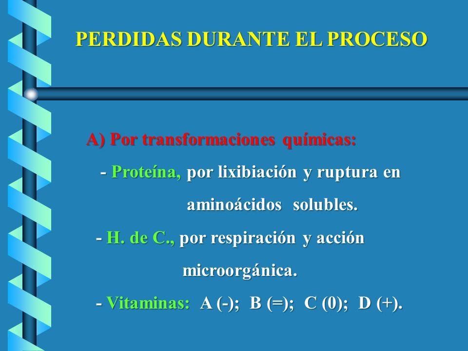PERDIDAS DURANTE EL PROCESO A) Por transformaciones químicas: A) Por transformaciones químicas: - Proteína, por lixibiación y ruptura en - Proteína, p