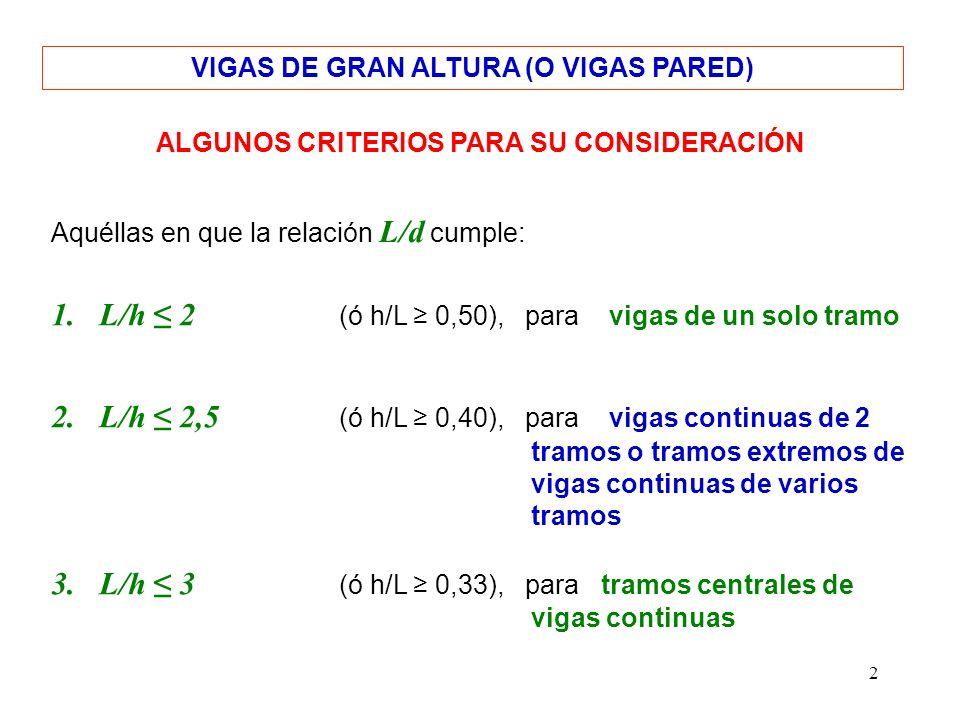 3 VIGAS DE GRAN ALTURA (O VIGAS PARED) CRITERIO DEL CIRSOC 201 – 2005 Son elementos cargados en un borde y apoyados en el borde opuesto.