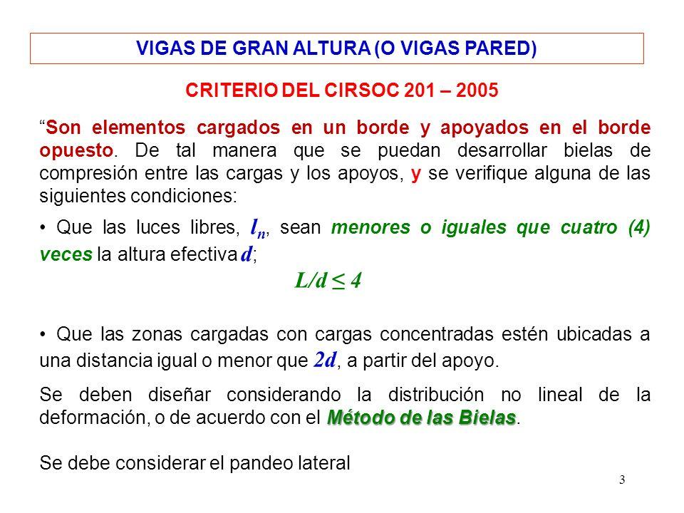 14 TENSIONES EN VIGAS DE GRAN ALTURA DE UN TRAMO Cargas uniformemente distribuidas Tensiones s x, intensidad y dirección de las resultantes en el centro del tramo de una viga simple con carga uniforme superior.