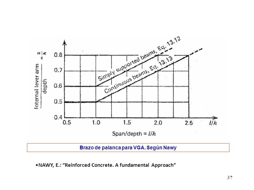 37 NAWY, E.: Reinforced Concrete. A fundamental Approach Brazo de palanca para VGA. Según Nawy