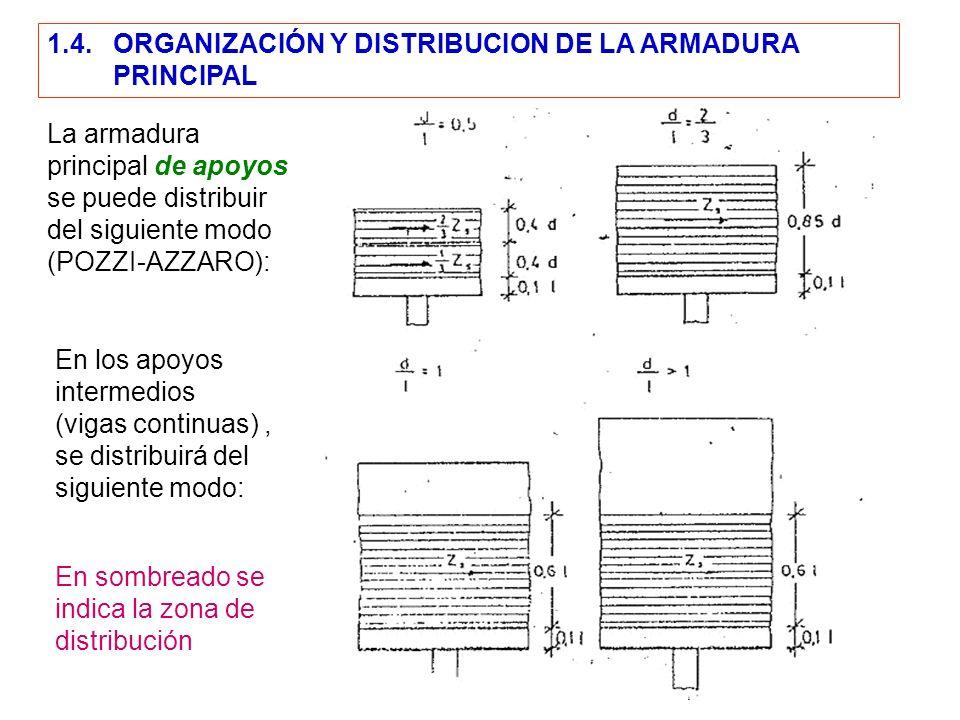 42 La armadura principal de apoyos se puede distribuir del siguiente modo (POZZI-AZZARO): 1.4. ORGANIZACIÓN Y DISTRIBUCION DE LA ARMADURA PRINCIPAL En