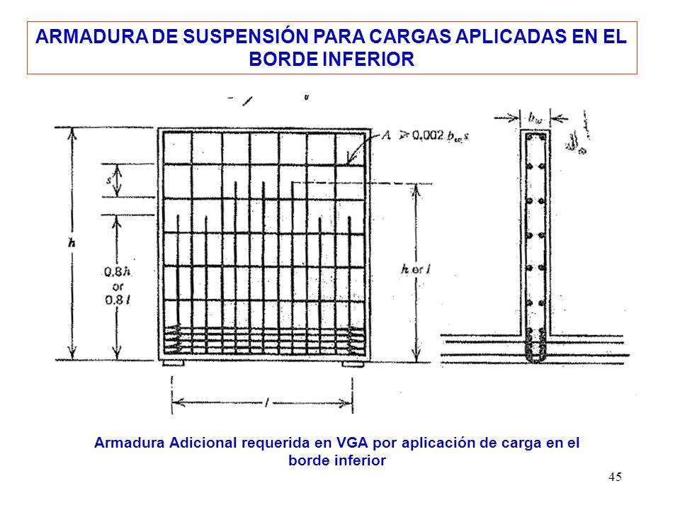 45 Armadura Adicional requerida en VGA por aplicación de carga en el borde inferior ARMADURA DE SUSPENSIÓN PARA CARGAS APLICADAS EN EL BORDE INFERIOR