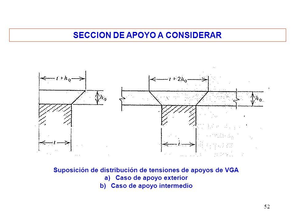 52 SECCION DE APOYO A CONSIDERAR Suposición de distribución de tensiones de apoyos de VGA a)Caso de apoyo exterior b)Caso de apoyo intermedio