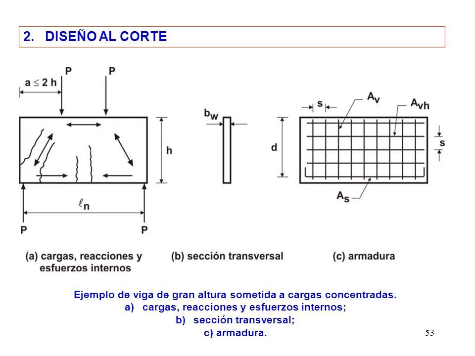 53 2. DISEÑO AL CORTE Ejemplo de viga de gran altura sometida a cargas concentradas. a)cargas, reacciones y esfuerzos internos; b)sección transversal;