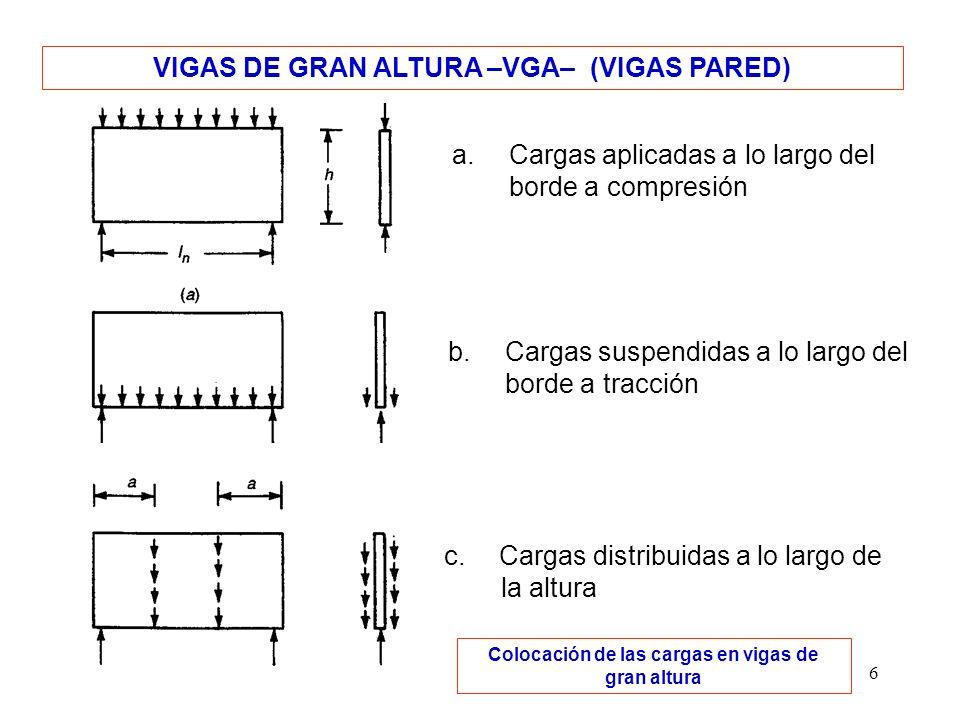 6 VIGAS DE GRAN ALTURA –VGA– (VIGAS PARED) a. Cargas aplicadas a lo largo del borde a compresión b. Cargas suspendidas a lo largo del borde a tracción