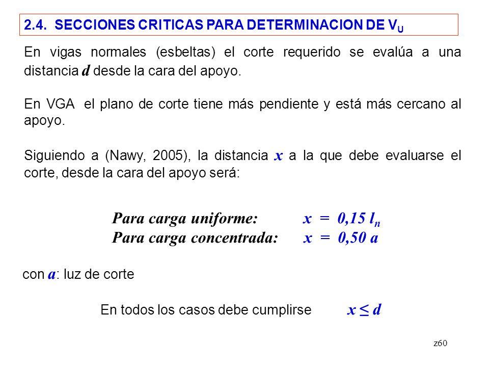 z60 2.4. SECCIONES CRITICAS PARA DETERMINACION DE V U En vigas normales (esbeltas) el corte requerido se evalúa a una distancia d desde la cara del ap