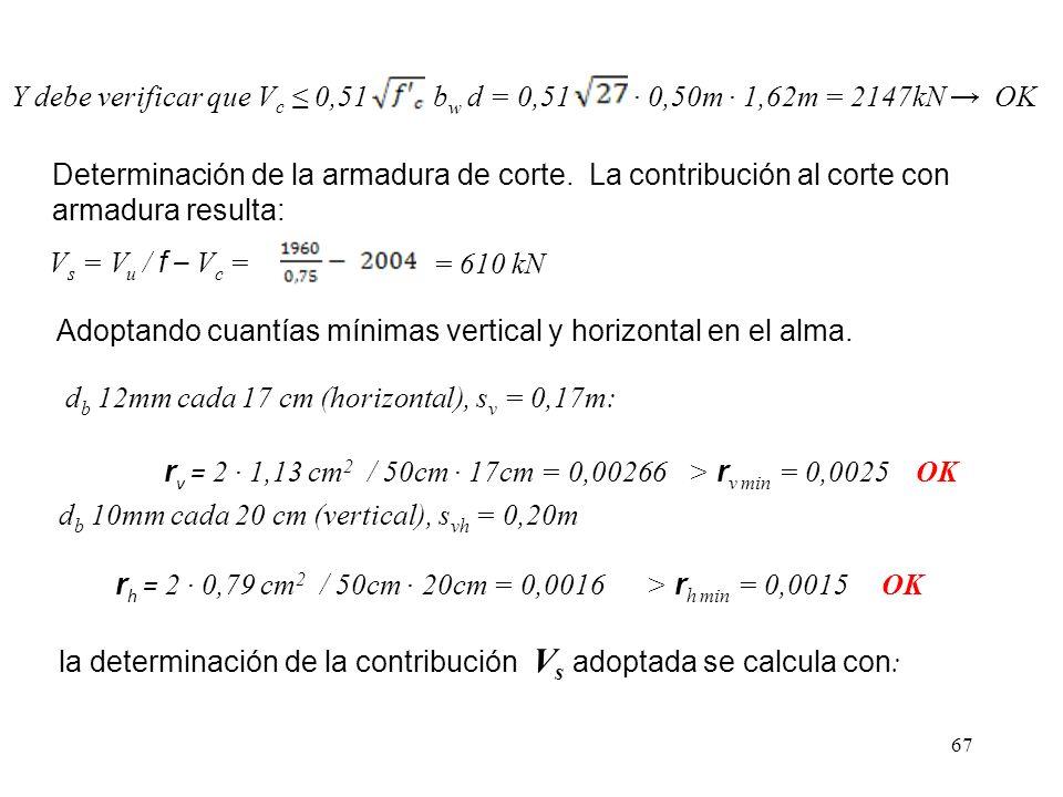 67 Y debe verificar que V c 0,51 b w d = 0,51 0,50m 1,62m = 2147kN OK Determinación de la armadura de corte. La contribución al corte con armadura res
