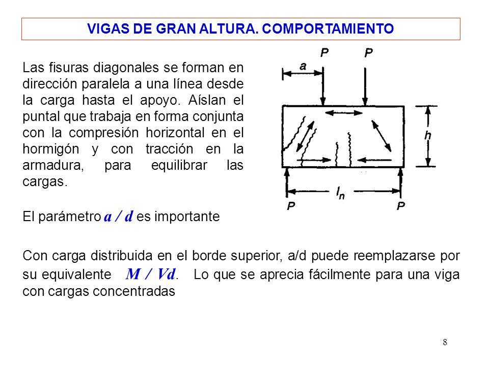 8 VIGAS DE GRAN ALTURA. COMPORTAMIENTO Las fisuras diagonales se forman en dirección paralela a una línea desde la carga hasta el apoyo. Aíslan el pun