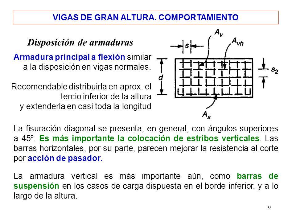 10 La zona de pared ubicada en el semicírculo de radio 0,50 L (caso L/d 1 ) debe anclarse a la zona de compresión mediante armadura de suspensión) Para cargas distribuidas q en la parte superior, las tensiones de tracción se ubican en la parte inferior, y son predominantemente horizontales Para q en la parte inferior, no sólo hay tensiones de tracción horizontales, sino oblicuas y verticales.