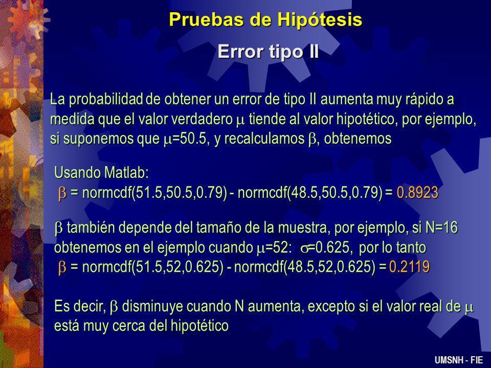 Pruebas de Hipótesis Error tipo II UMSNH - FIE 4546474849505152535455 0 0.1 0.2 0.3 0.4 0.5 0.6 0.7 H0: =50 H1: =52 Usando Matlab: = normcdf(51.5,52,0