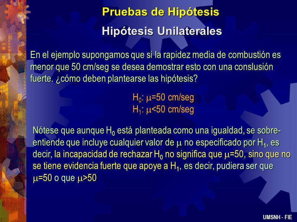 Pruebas de Hipótesis Conclusiones Fuerte y Débil UMSNH - FIE Es por eso que el rechazo de H 0 siempre se considera como una Conclusión Fuerte. (los da