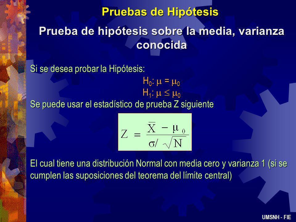 Pruebas de Hipótesis Procedimiento general para la prueba de Hipótesis UMSNH - FIE Antes de Examinar los datos muestrales: 1.Identificar el parámetro